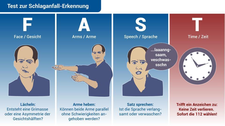 Schlaganfall FAST - Test [Urheber Bild © hr]