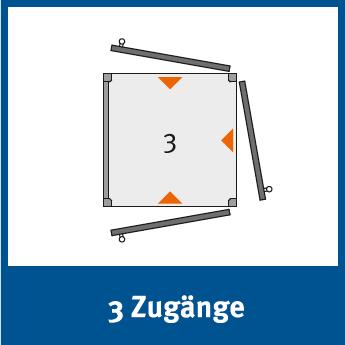 Mit den Personenlifte der Serie BLH-D können Sie auch die Option 3 Zugänge wählen, bei welchen Sie vorne einsteigen und an der linken oder rechten Seite sowie auf der gegenüberliegenden Seite aussteigen können.