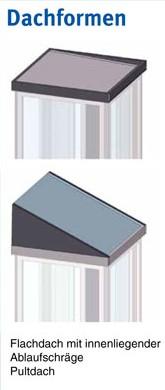 BLS-V Dachformen